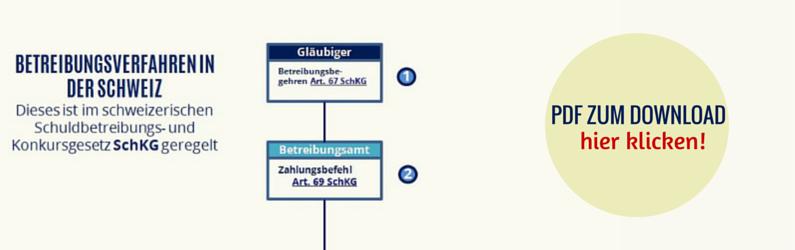 Betreibungsverfahren Schweiz PDF zum Download