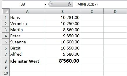 Grösster und kleinster Wert mit Excel finden